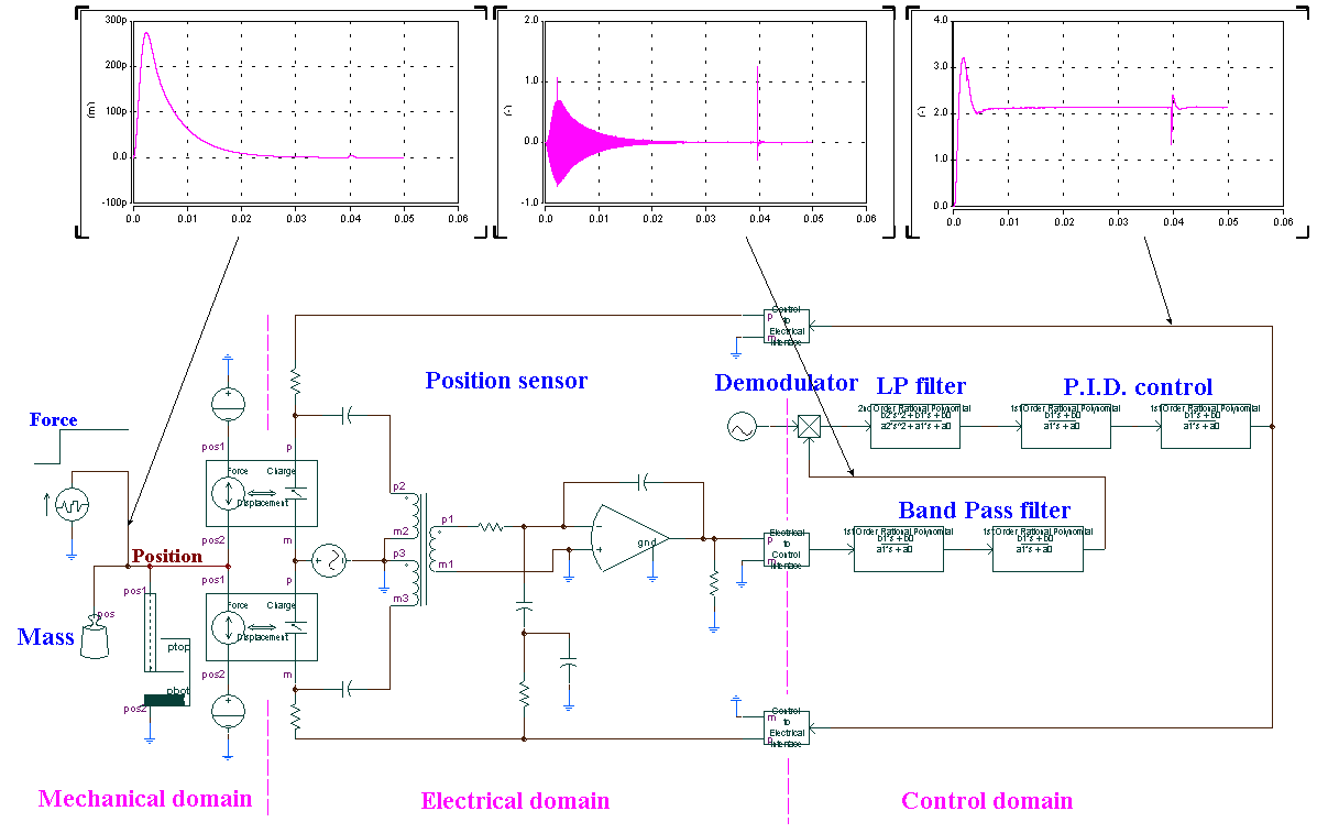 Simulation_of_accelerometer_read-out.png